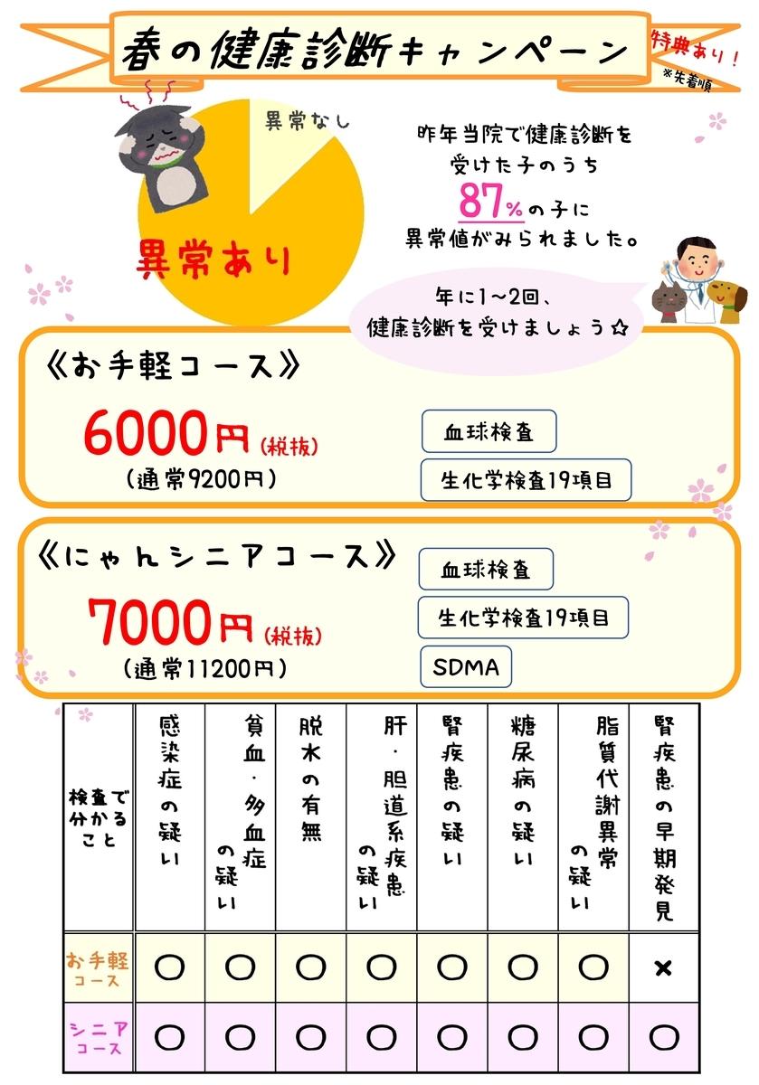 f:id:koedo-animal:20210301095929j:plain