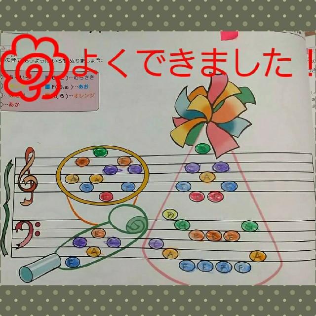 f:id:koemusic:20200429142547j:image