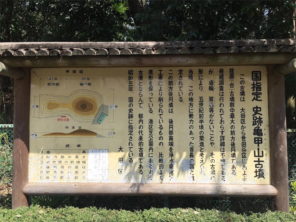 f:id:kofunmeguri:20170325215126j:image
