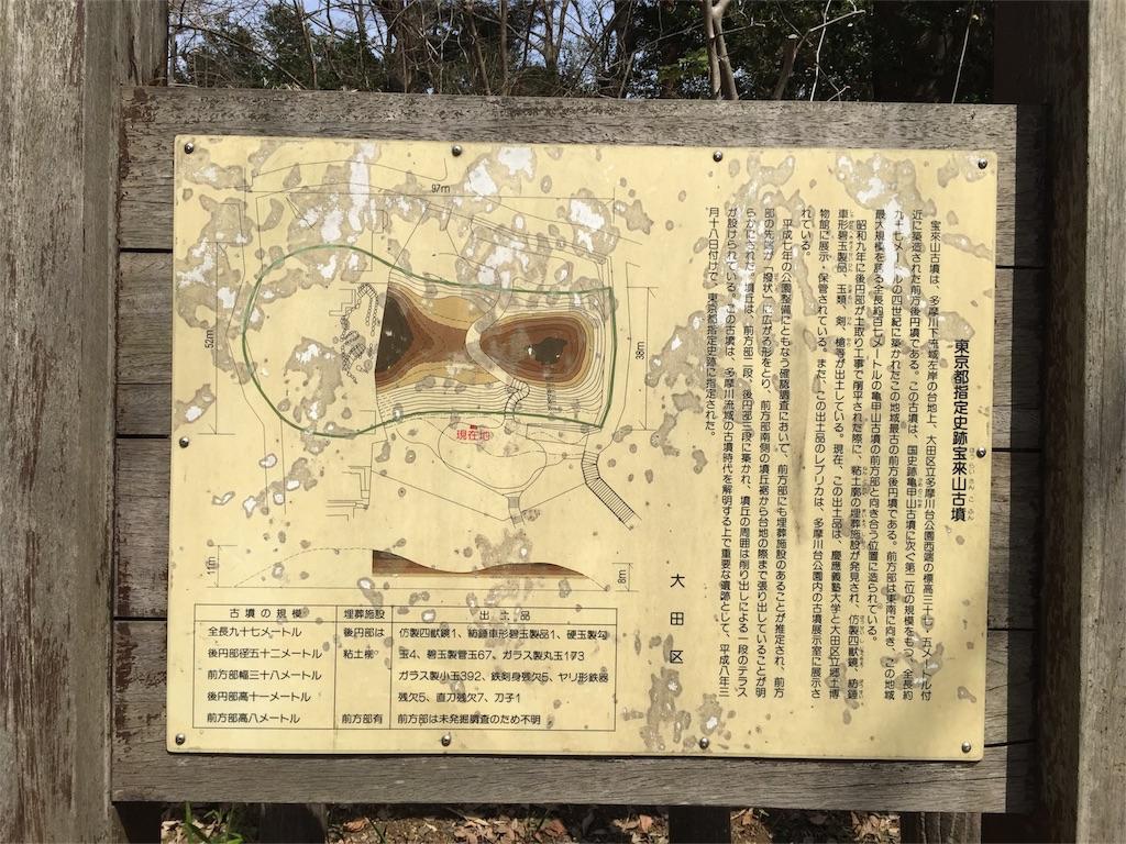 f:id:kofunmeguri:20170326194633j:image