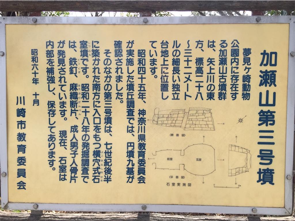 f:id:kofunmeguri:20170405210214j:image