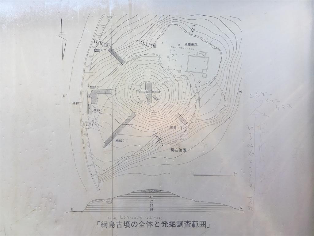 f:id:kofunmeguri:20171228175340j:image