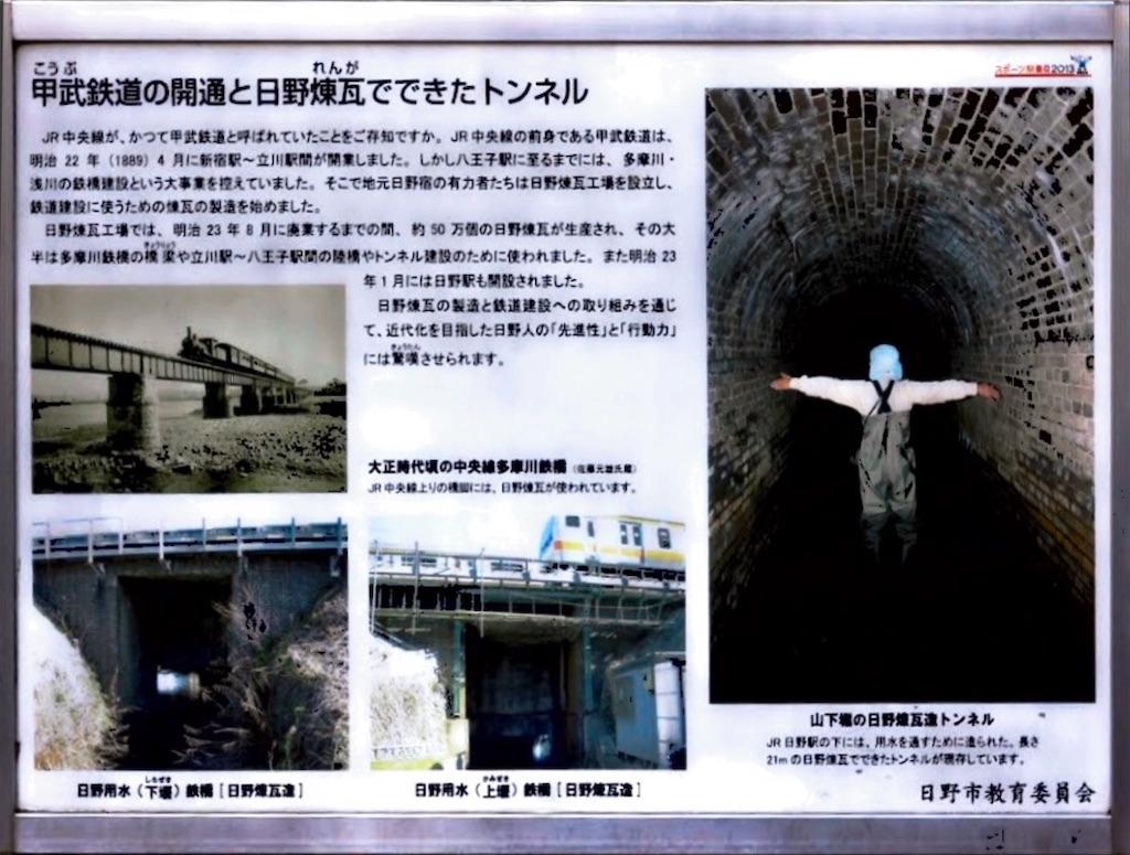 f:id:kofunmeguri:20200212225813j:image