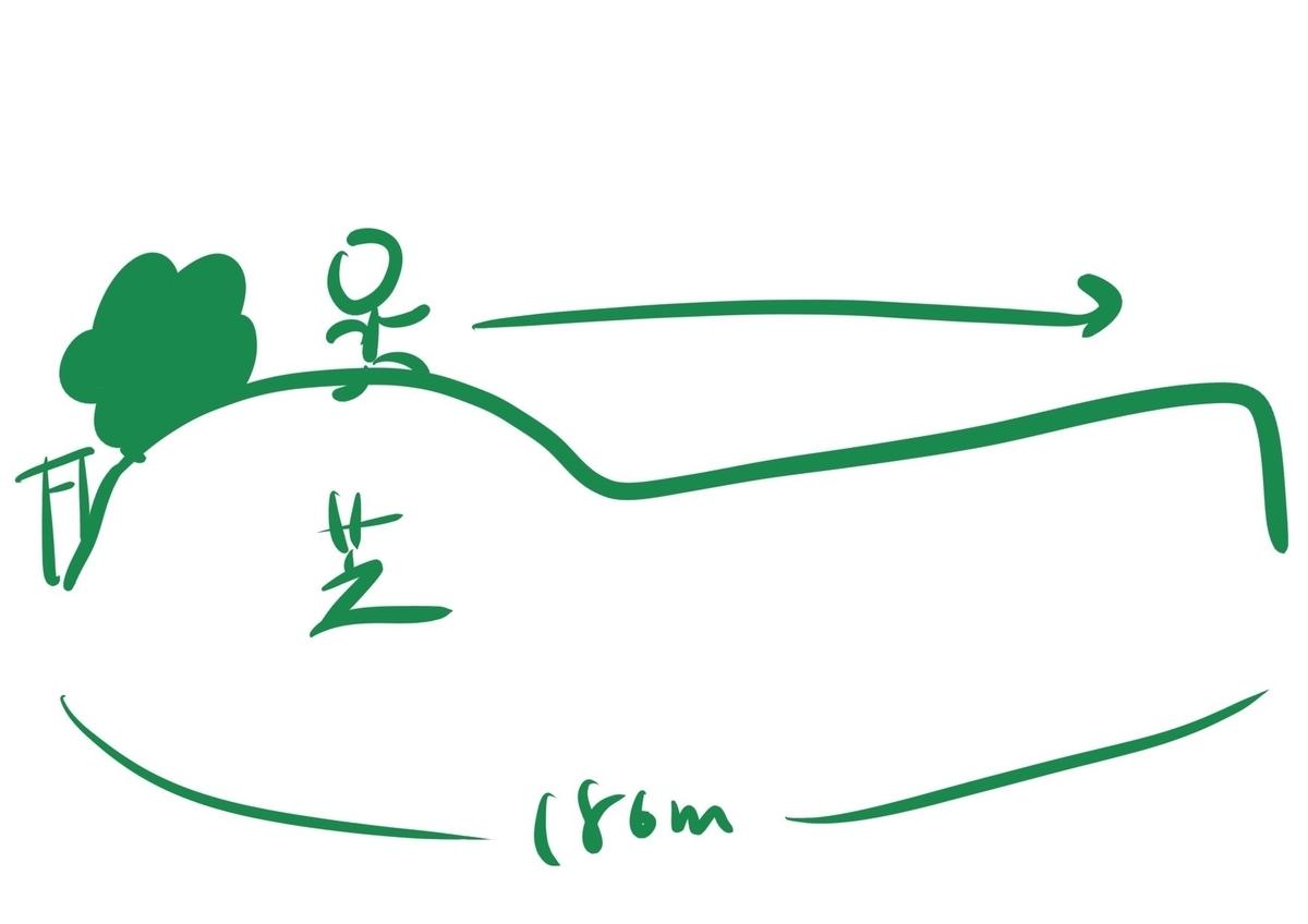 f:id:kofunmeguri:20200220004755j:plain