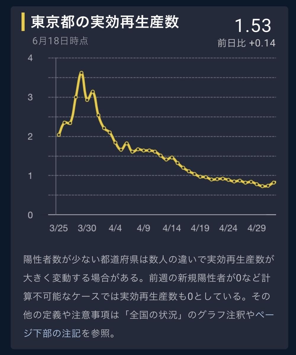 f:id:kofunmeguri:20200620155226j:plain
