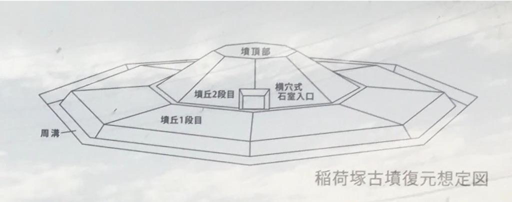 f:id:kofunmeguri:20210430153237j:image