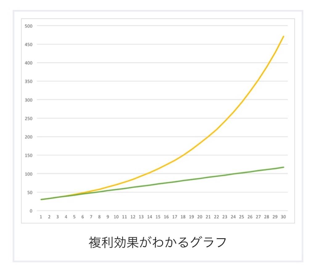 f:id:koga1-jyo-73:20180114165619j:image