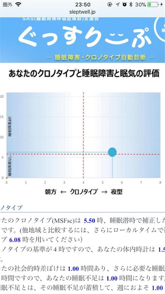 f:id:kogahideyuki:20190205235107j:image