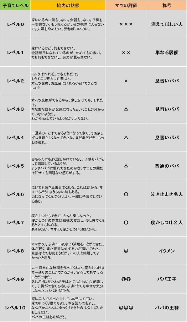 f:id:kogahideyuki:20190225190651j:plain