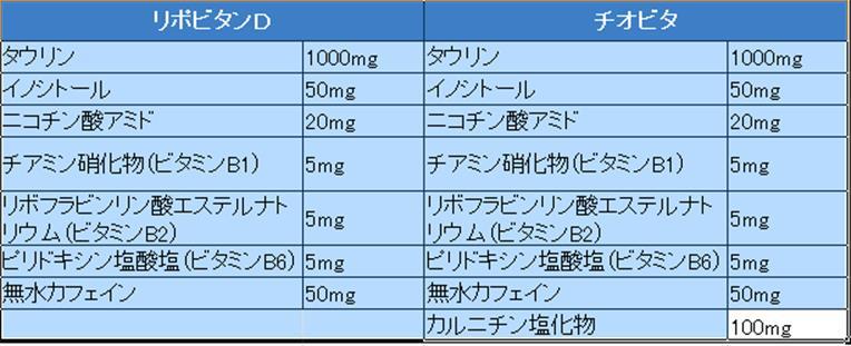 f:id:kogahideyuki:20190228120508j:plain