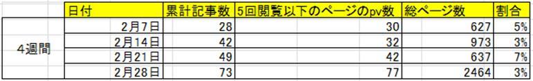 f:id:kogahideyuki:20190228190645j:plain