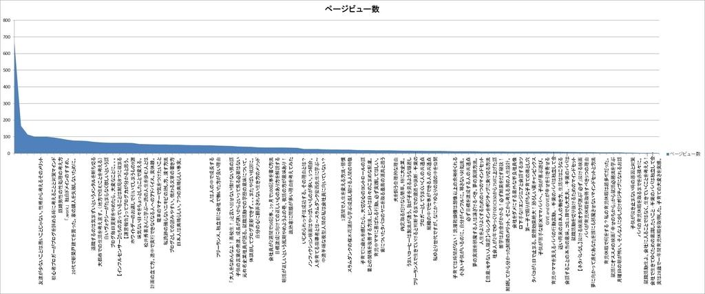 f:id:kogahideyuki:20190303230157j:plain