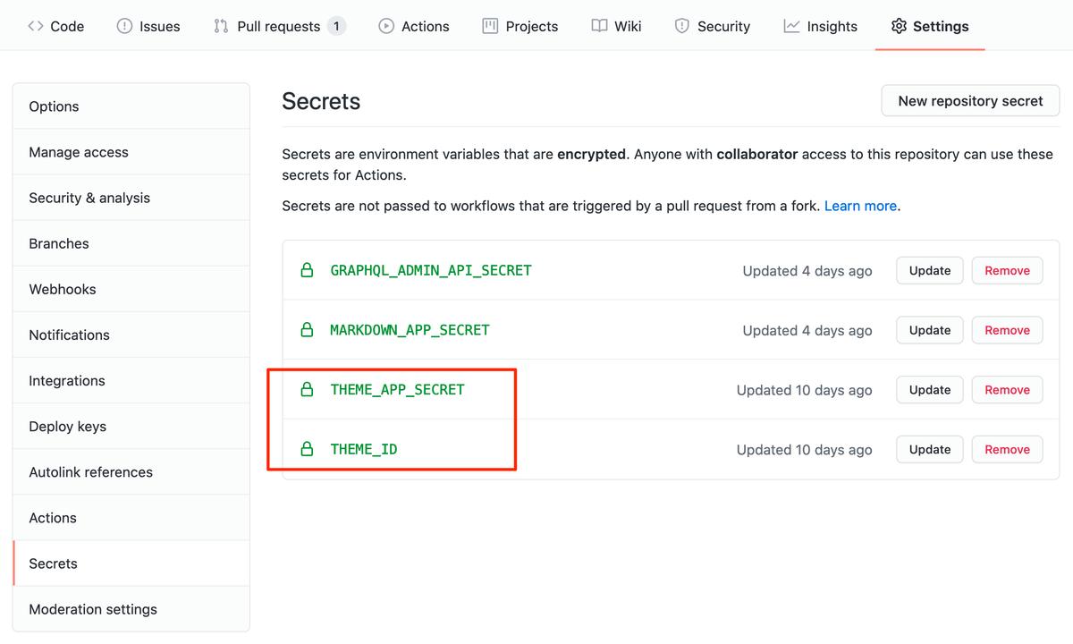 SecretsにプライベートアプリのパスワードとテーマIDを追加