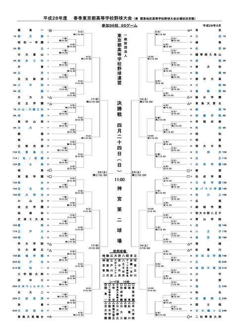 tournament2016spring