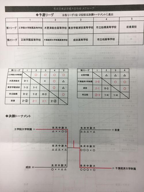 f:id:kogakuin-jsh:20170902215758j:plain