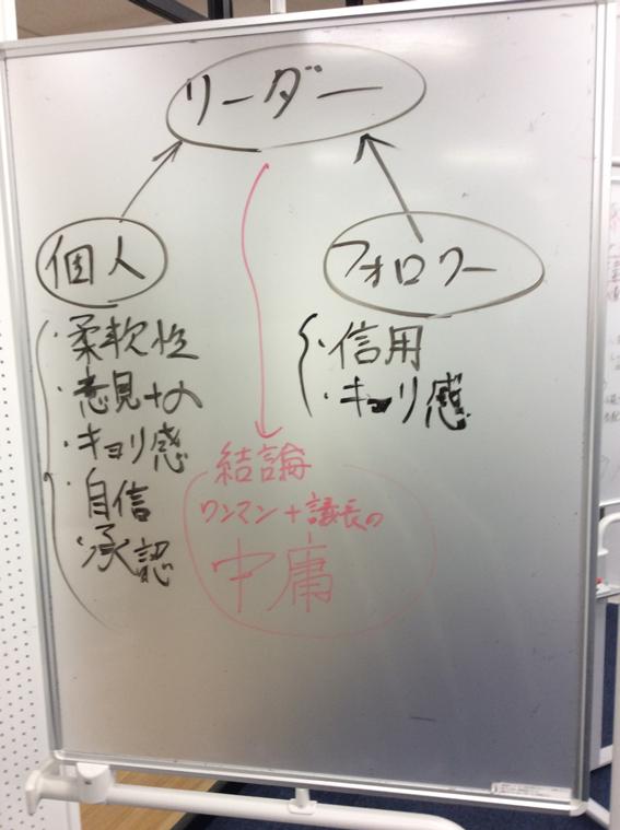 f:id:kogakuin-jsh:20190414101824p:plain