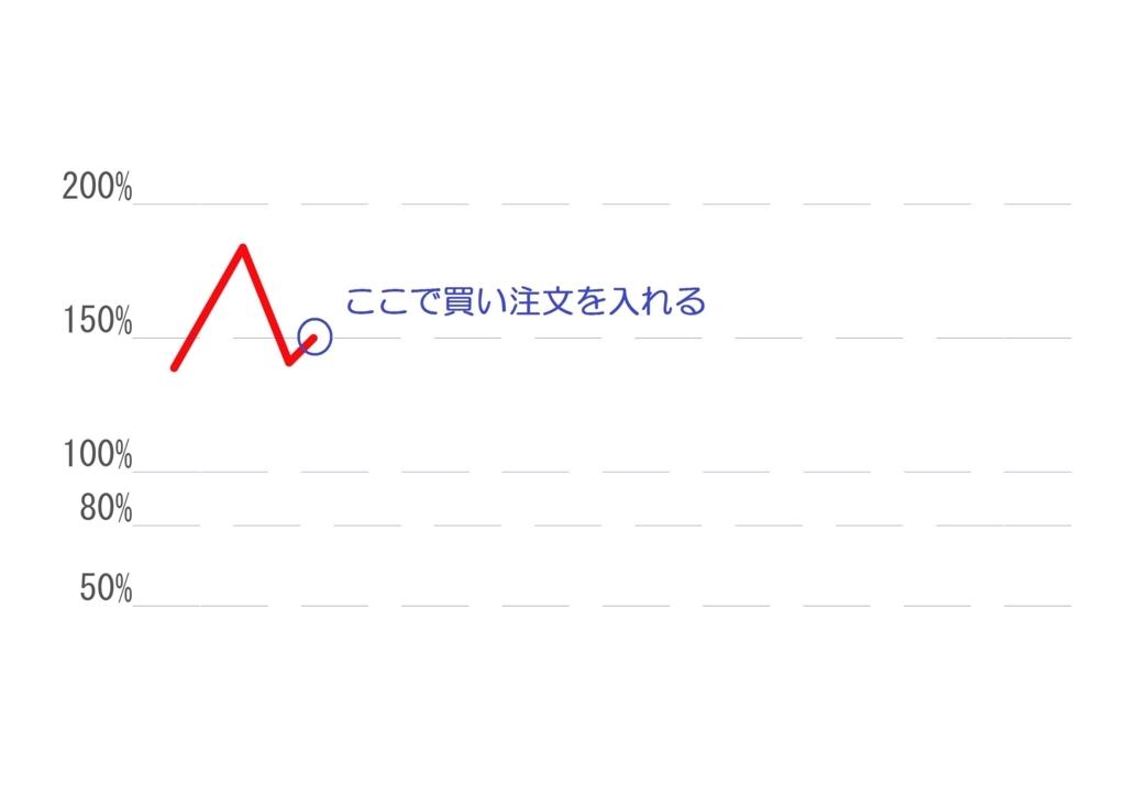 f:id:koganekaeru:20171029191227j:plain