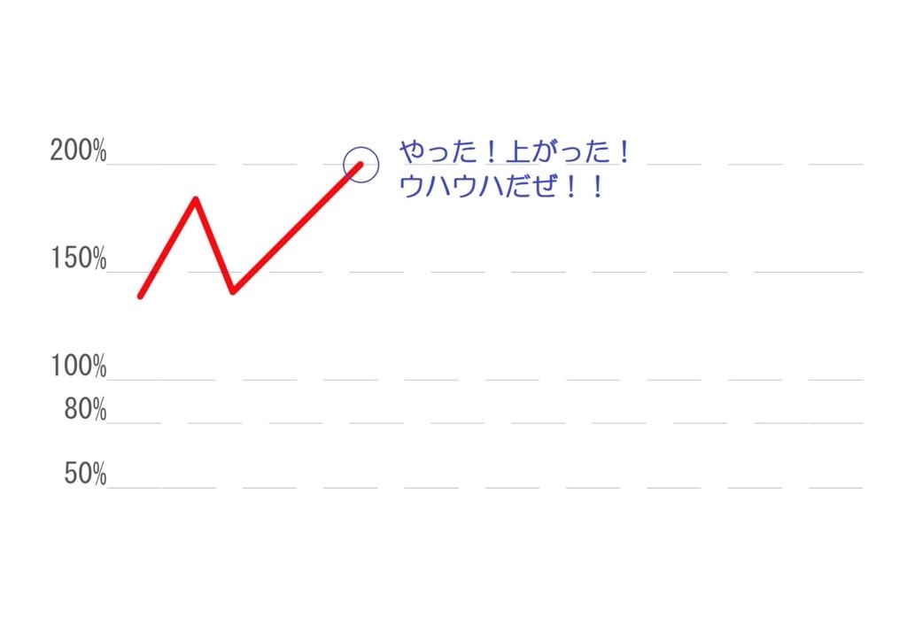 f:id:koganekaeru:20171029191853j:plain