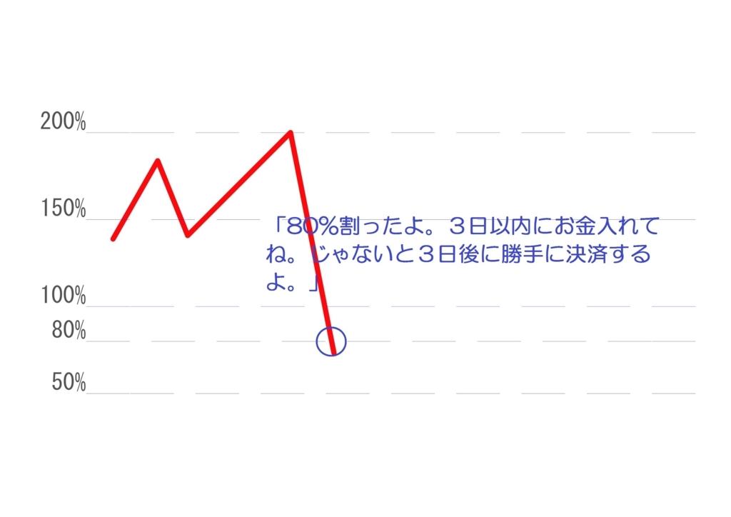 f:id:koganekaeru:20171029192737j:plain