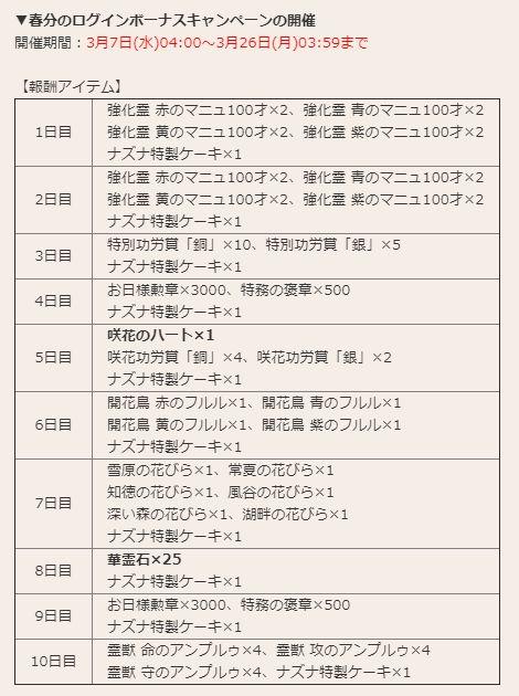 f:id:kogasana:20180308000159j:plain