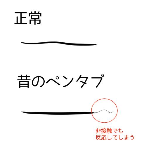 f:id:kogasana:20180616212156j:plain