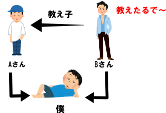 f:id:kogatan:20180911173946p:plain