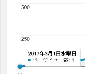 f:id:kogawahayato:20170402232513j:plain