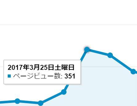 f:id:kogawahayato:20170402232534j:plain