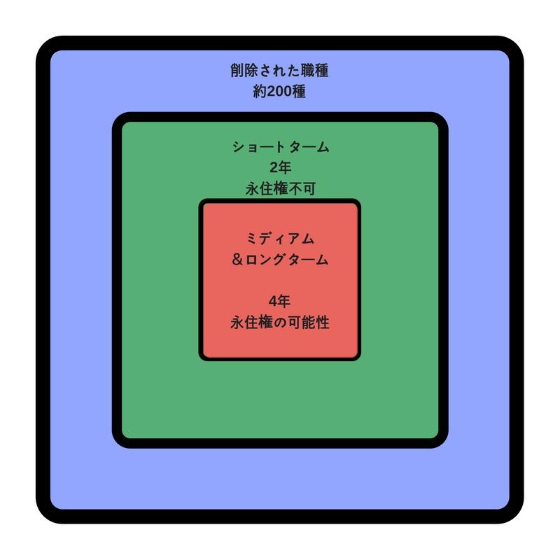 f:id:kogawahayato:20170614012117j:plain