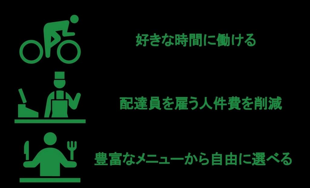 f:id:kogawahayato:20180516234111j:plain