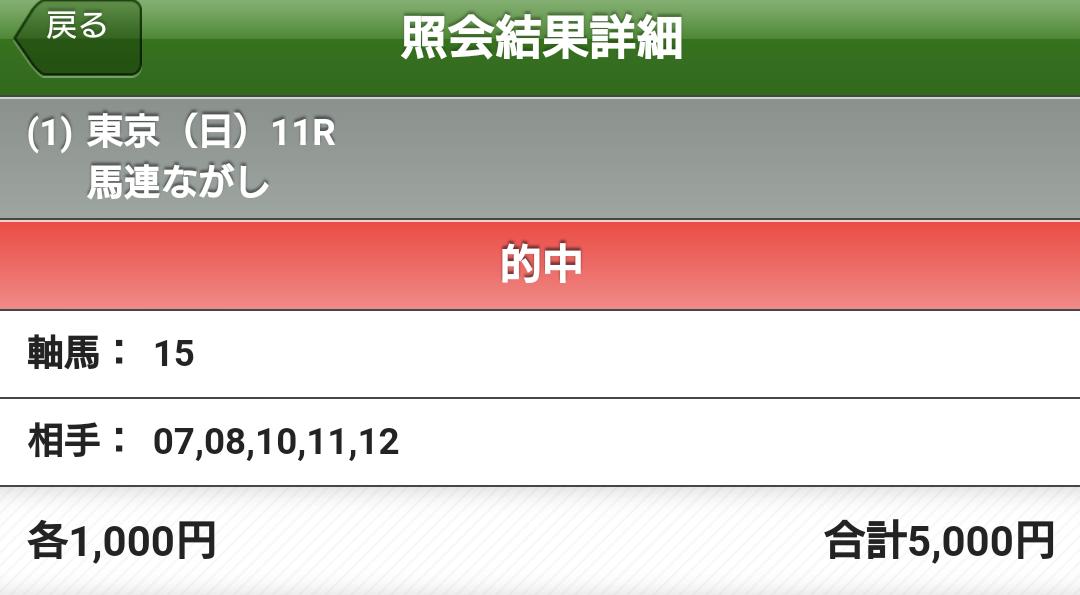 f:id:koginchan:20210509164006p:plain