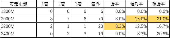 f:id:koginchan:20210524185306j:plain