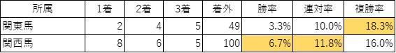 f:id:koginchan:20210524185339j:plain