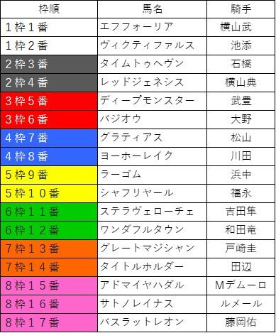f:id:koginchan:20210528101947j:plain