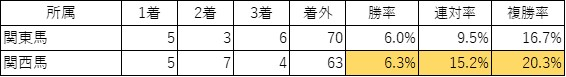 f:id:koginchan:20210608085124j:plain