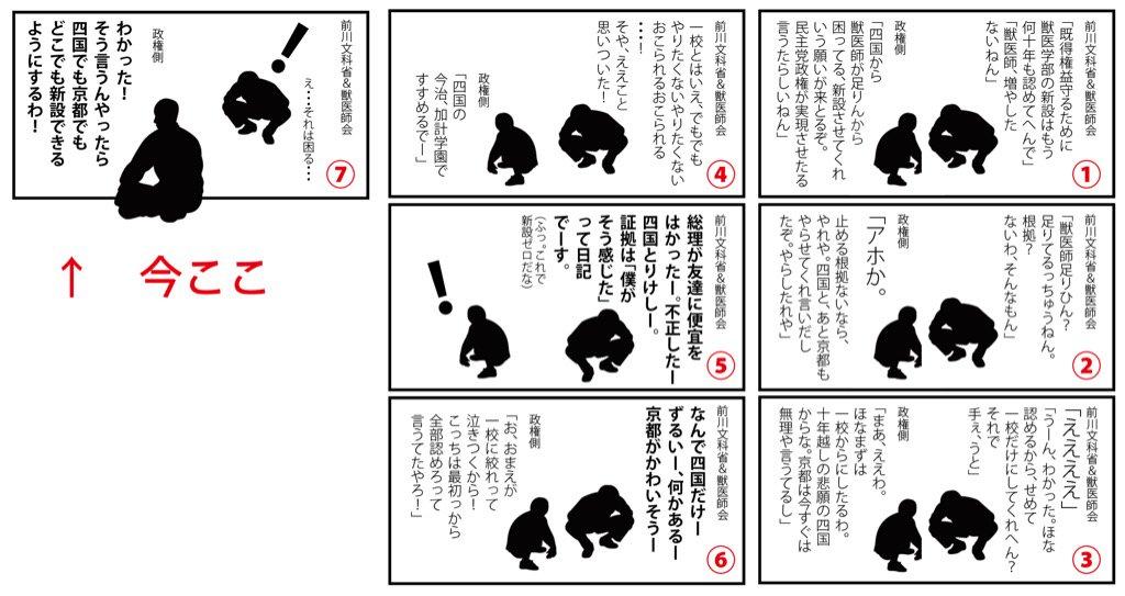 f:id:kogito1:20170625214824j:plain