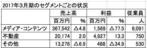 f:id:kogito1:20170627182548p:plain