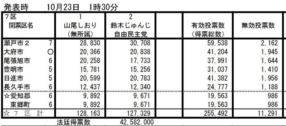 f:id:kogito1:20171023114518j:plain