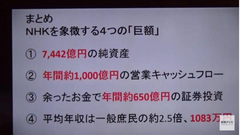 【NHKのサービス】NHK受信料、設置月は無料に 受信料収入過去最高更新 視聴者に還元していく方針 YouTube動画>8本 ->画像>13枚