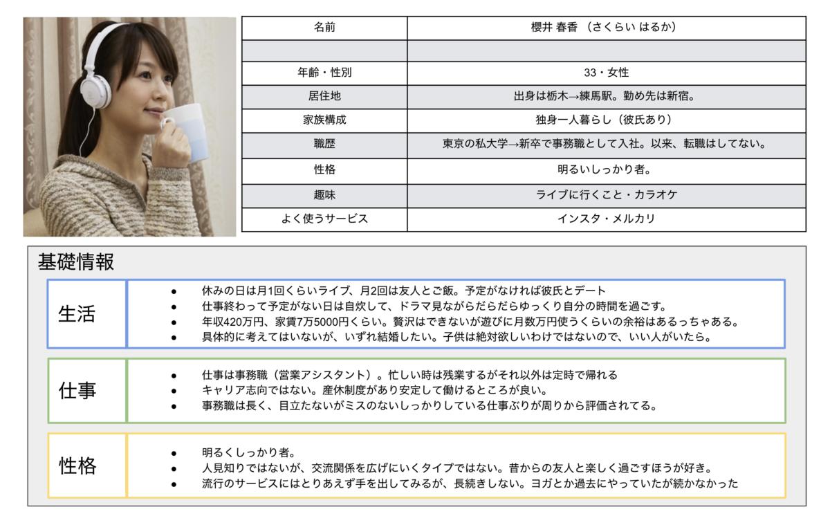 f:id:kogoshi:20191101192241p:plain