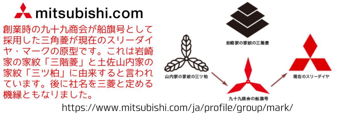 f:id:kohanakotaro:20210612060220p:plain
