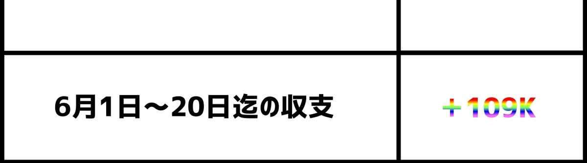 f:id:kohdyun:20190625002344j:plain