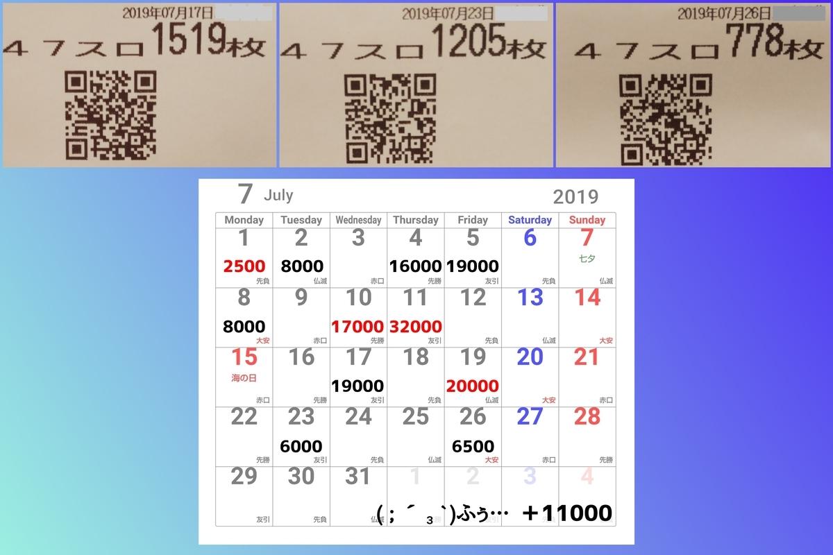 f:id:kohdyun:20190804145159j:plain