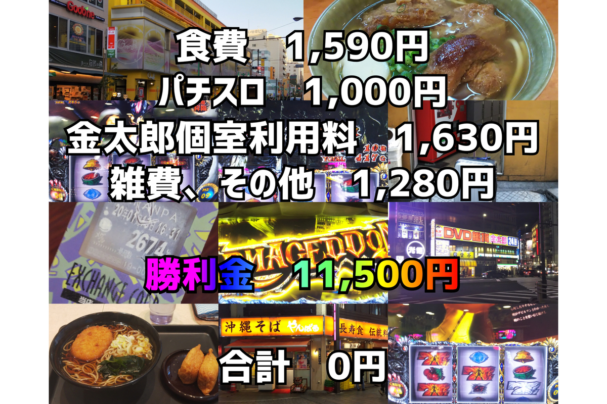 f:id:kohdyun:20200118022004j:plain
