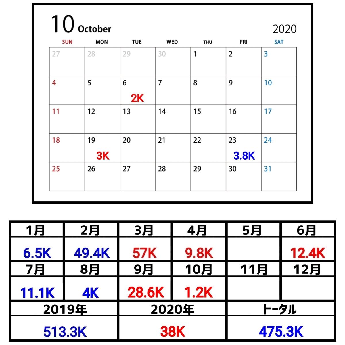 f:id:kohdyun:20201024142744j:plain