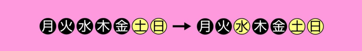 f:id:kohdyun:20201124010758p:plain