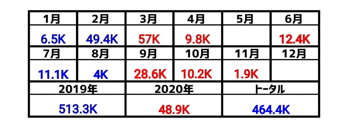 f:id:kohdyun:20201212113352j:plain