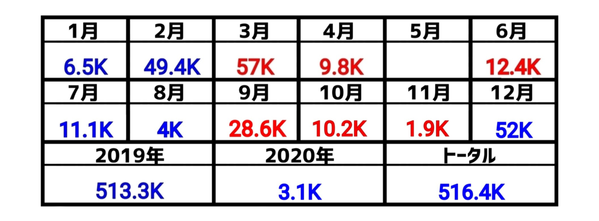 f:id:kohdyun:20201212123435p:plain