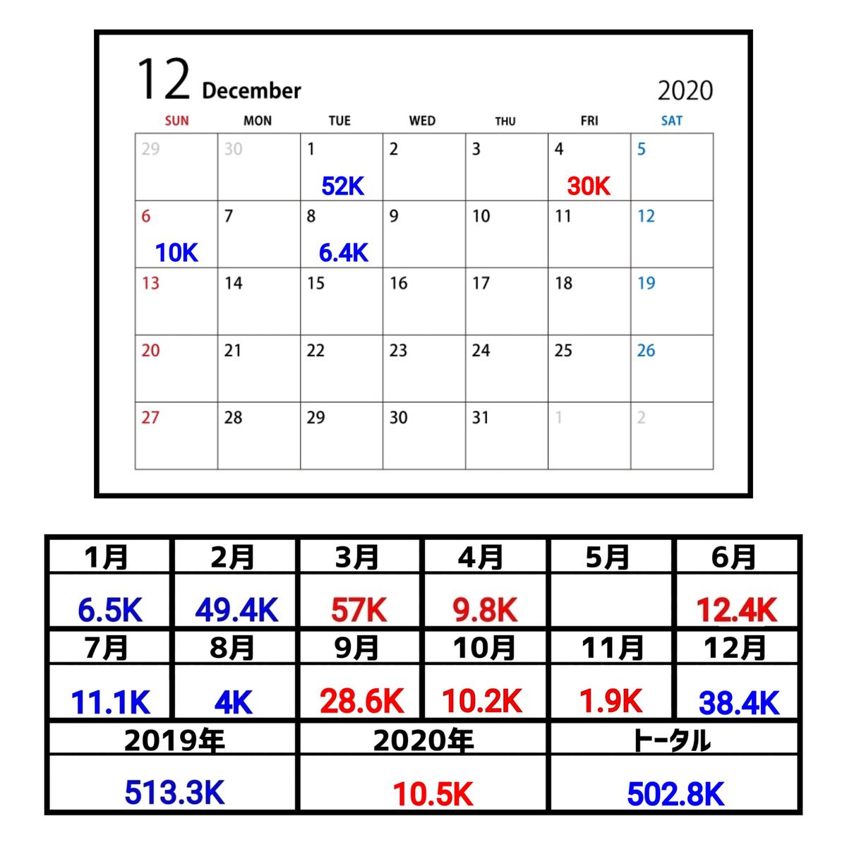 f:id:kohdyun:20201212130744j:plain