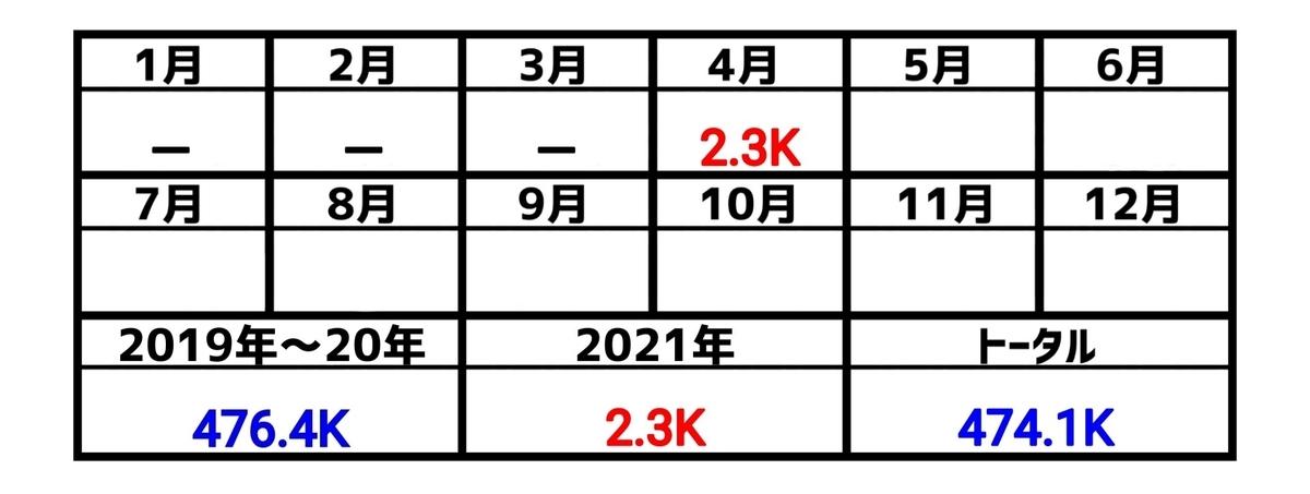 f:id:kohdyun:20210502172639j:plain